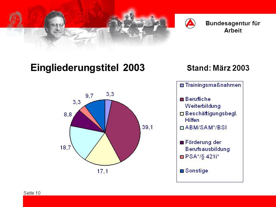 Bundesagentur für Arbeit Seite 10 Stand: März 2003 Eingliederungstitel 2003