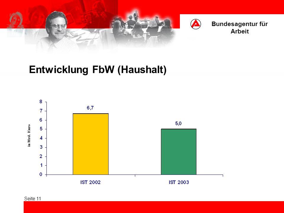 Bundesagentur für Arbeit Seite 11 Entwicklung FbW (Haushalt) in Mrd. Euro