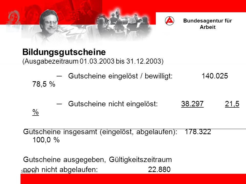 Bundesagentur für Arbeit Seite 13 Bildungsgutscheine (Ausgabezeitraum 01.03.2003 bis 31.12.2003) Gutscheine eingelöst / bewilligt: 140.025 78,5 % Guts