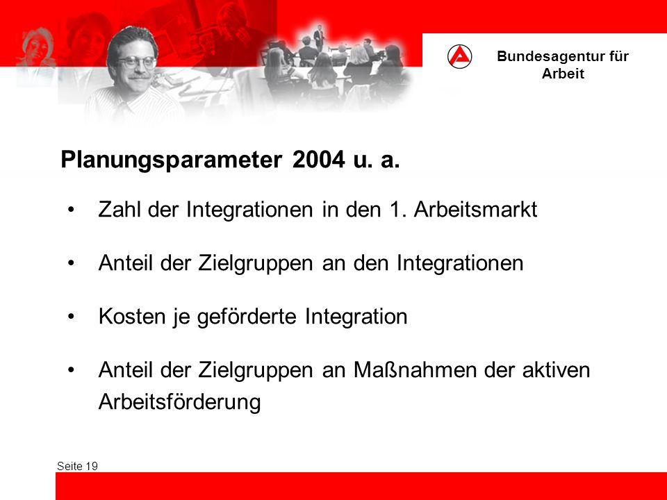 Bundesagentur für Arbeit Seite 19 Planungsparameter 2004 u. a. Zahl der Integrationen in den 1. Arbeitsmarkt Anteil der Zielgruppen an den Integration