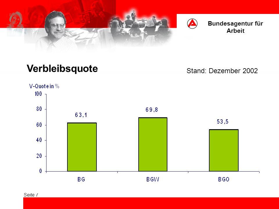 Bundesagentur für Arbeit Seite 7 Verbleibsquote Stand: Dezember 2002