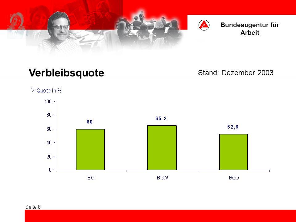 Bundesagentur für Arbeit Seite 8 Stand: Dezember 2003 Verbleibsquote