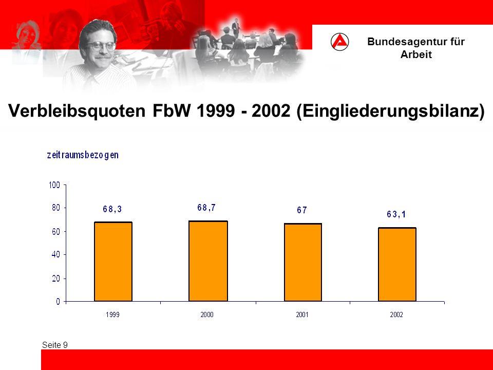 Bundesagentur für Arbeit Seite 9 Verbleibsquoten FbW 1999 - 2002 (Eingliederungsbilanz)