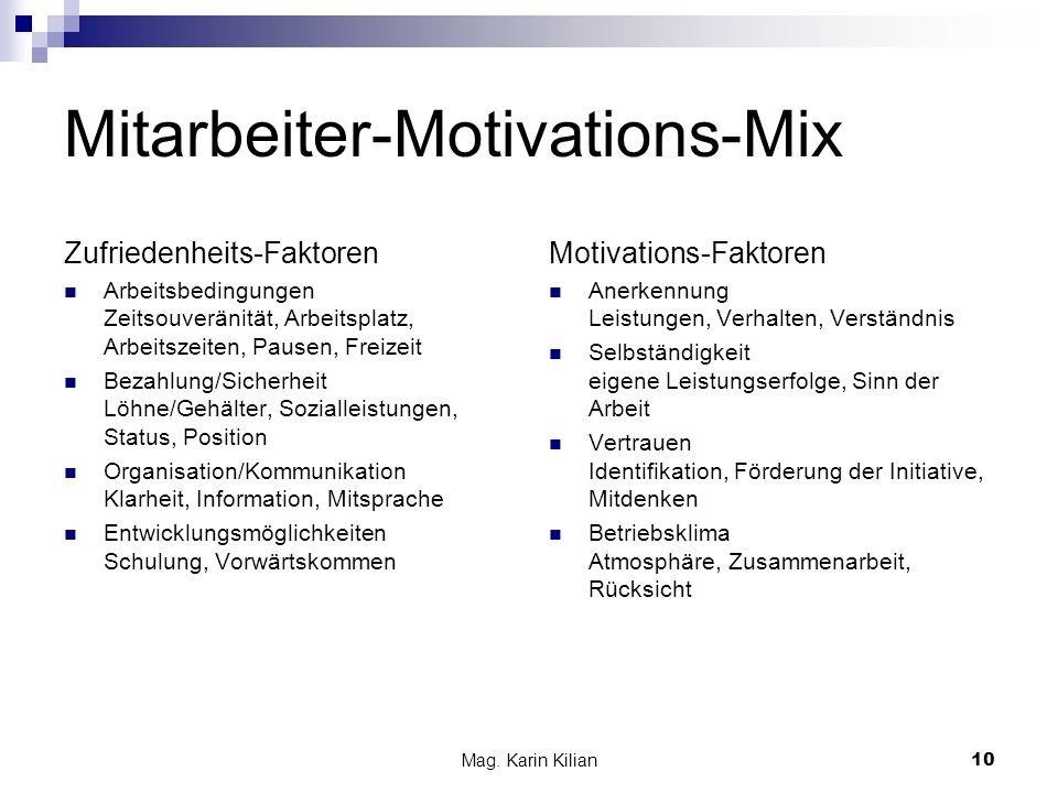 Mag. Karin Kilian 10 Mitarbeiter-Motivations-Mix Zufriedenheits-Faktoren Arbeitsbedingungen Zeitsouveränität, Arbeitsplatz, Arbeitszeiten, Pausen, Fre