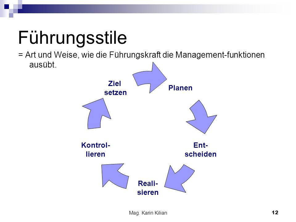 Mag. Karin Kilian 12 Führungsstile = Art und Weise, wie die Führungskraft die Management-funktionen ausübt. Planen Ent- scheiden Reali- sieren Kontrol