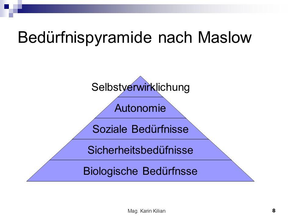 Mag. Karin Kilian 8 Bedürfnispyramide nach Maslow Selbstverwirklichung Autonomie Soziale Bedürfnisse Sicherheitsbedüfnisse Biologische Bedürfnsse