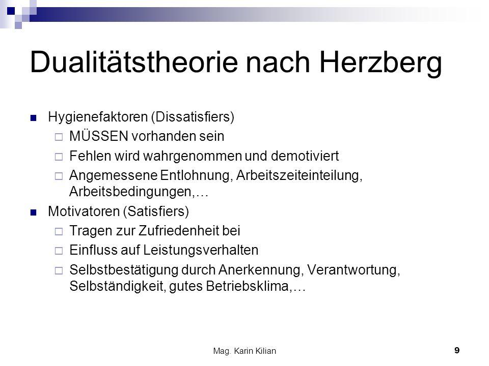 Mag. Karin Kilian 9 Dualitätstheorie nach Herzberg Hygienefaktoren (Dissatisfiers) MÜSSEN vorhanden sein Fehlen wird wahrgenommen und demotiviert Ange