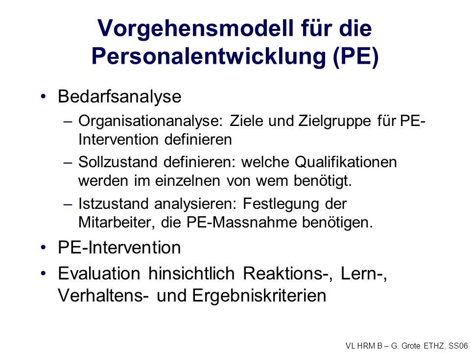 VL HRM B – G. Grote ETHZ, SS06 Vorgehensmodell für die Personalentwicklung (PE) Bedarfsanalyse –Organisationanalyse: Ziele und Zielgruppe für PE- Inte