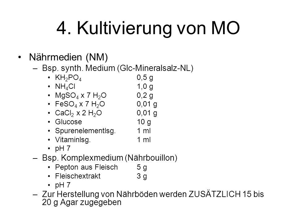 4. Kultivierung von MO Nährmedien (NM) –Bsp. synth. Medium (Glc-Mineralsalz-NL) KH 2 PO 4 0,5 g NH 4 Cl1,0 g MgSO 4 x 7 H 2 O0,2 g FeSO 4 x 7 H 2 O0,0