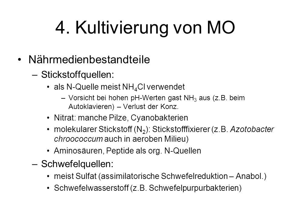 4. Kultivierung von MO Nährmedienbestandteile –Stickstoffquellen: als N-Quelle meist NH 4 Cl verwendet –Vorsicht bei hohen pH-Werten gast NH 3 aus (z.