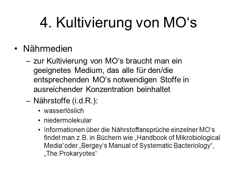 4. Kultivierung von MOs Nährmedien –zur Kultivierung von MOs braucht man ein geeignetes Medium, das alle für den/die entsprechenden MOs notwendigen St