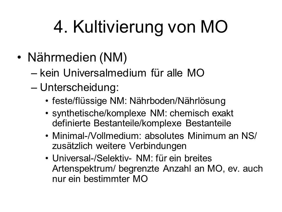 4. Kultivierung von MO Nährmedien (NM) –kein Universalmedium für alle MO –Unterscheidung: feste/flüssige NM: Nährboden/Nährlösung synthetische/komplex