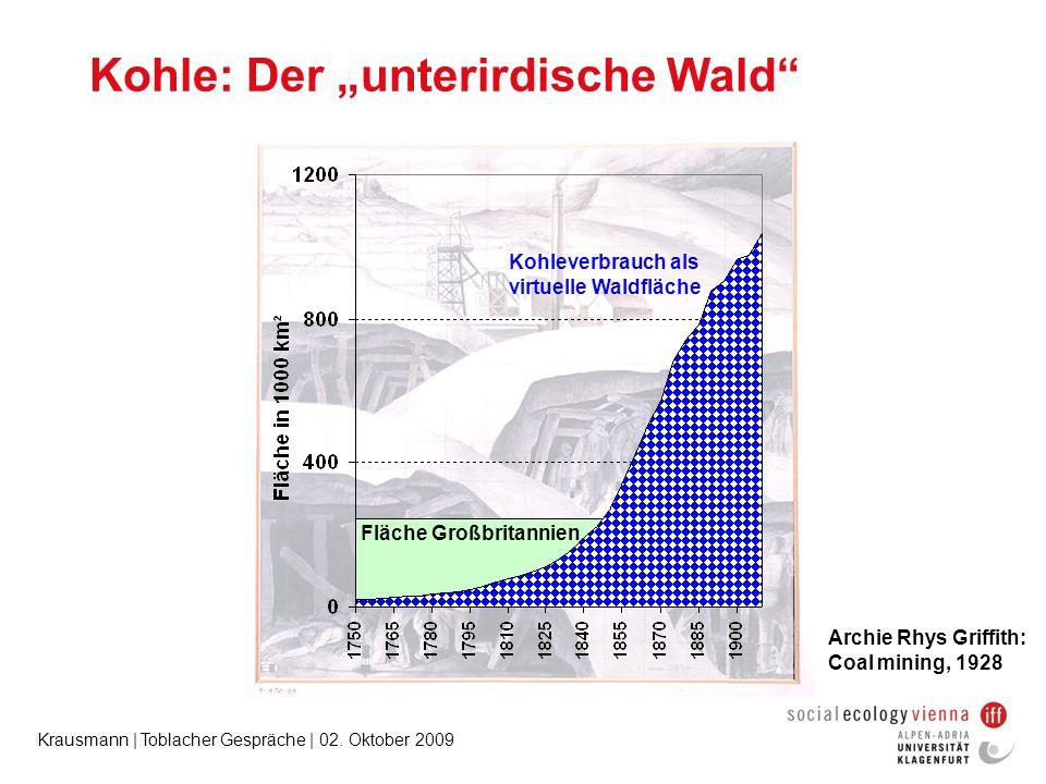 Krausmann | Toblacher Gespräche | 02. Oktober 2009 Kohle: Der unterirdische Wald Archie Rhys Griffith: Coal mining, 1928 Kohleverbrauch als virtuelle