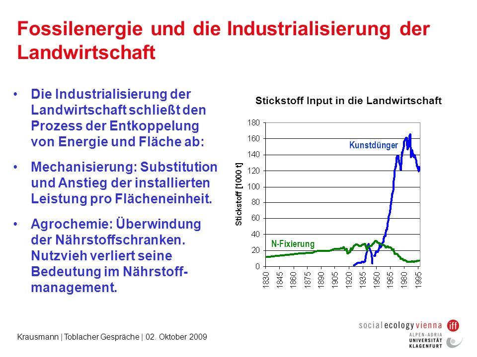 Krausmann | Toblacher Gespräche | 02. Oktober 2009 Fossilenergie und die Industrialisierung der Landwirtschaft Kunstdünger N-Fixierung Stickstoff Inpu