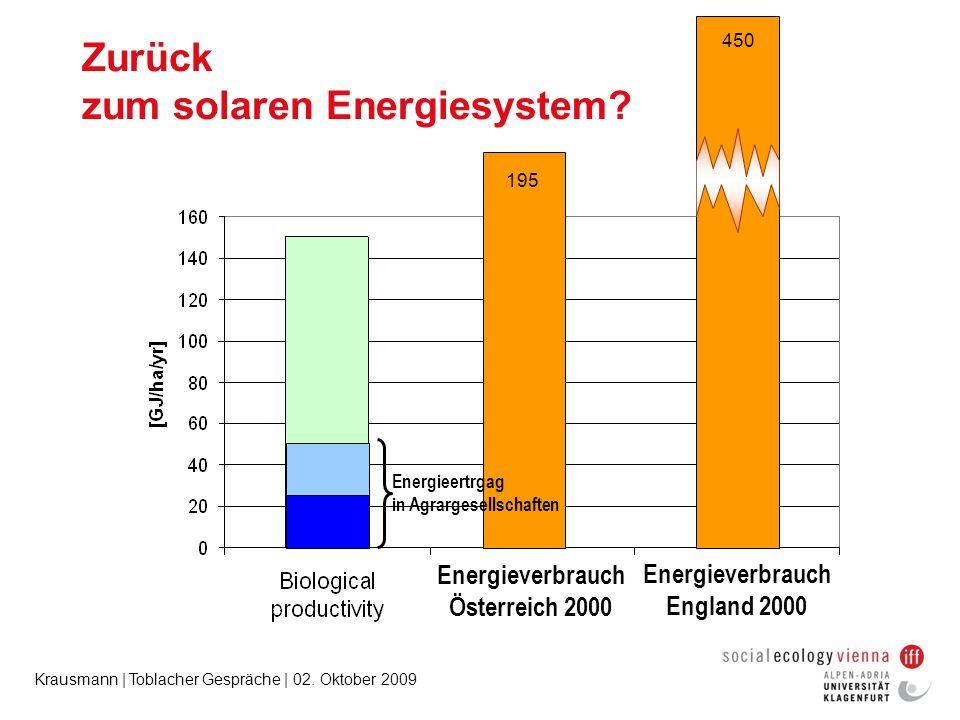 Krausmann | Toblacher Gespräche | 02. Oktober 2009 Zurück zum solaren Energiesystem? Energieverbrauch Österreich 2000 Energieverbrauch England 2000 19