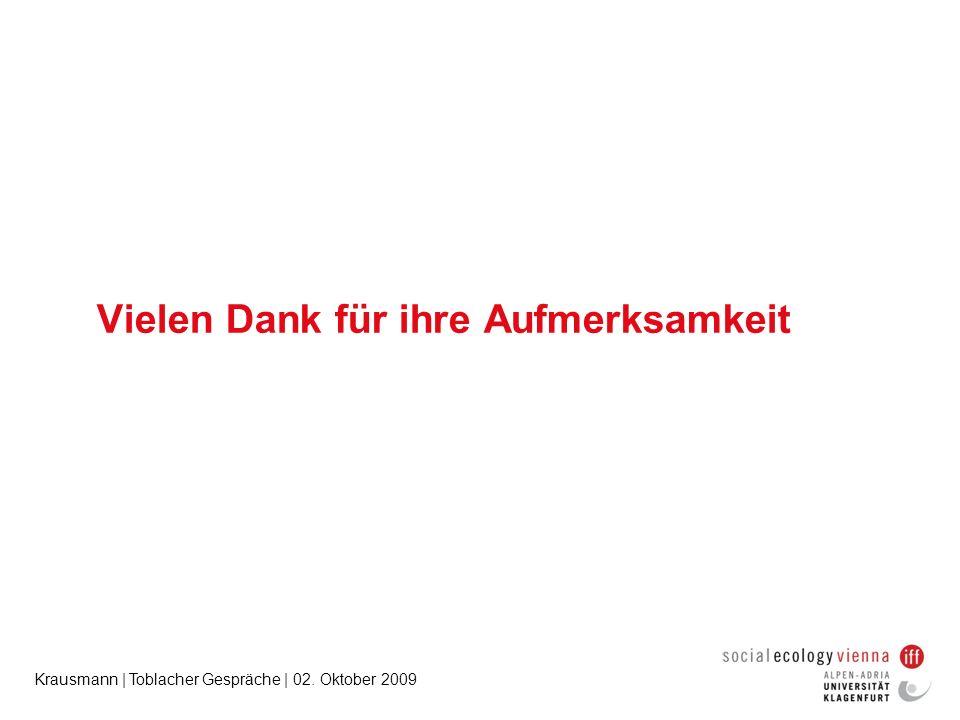 Krausmann | Toblacher Gespräche | 02. Oktober 2009 Vielen Dank für ihre Aufmerksamkeit