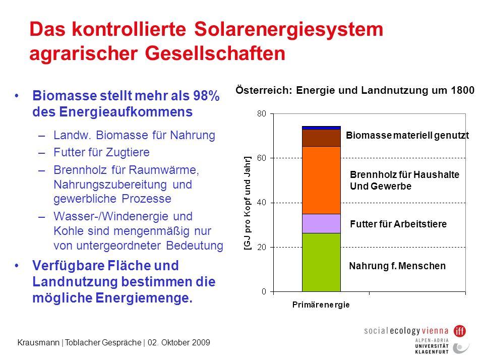 Krausmann | Toblacher Gespräche | 02. Oktober 2009 Das kontrollierte Solarenergiesystem agrarischer Gesellschaften Biomasse stellt mehr als 98% des En