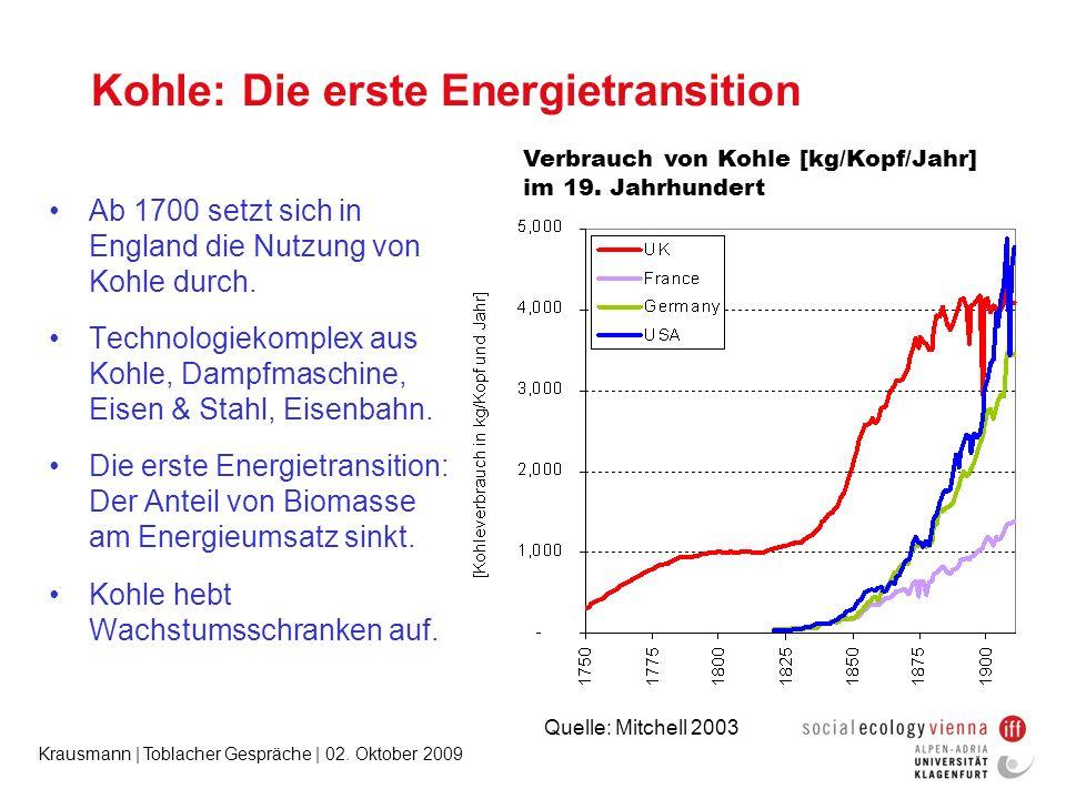 Krausmann | Toblacher Gespräche | 02. Oktober 2009 KohleEisen Dampfschiff Eisenbahn Bergbau GebläsePumpe Dampf- maschine Kohle: Die erste Energietrans