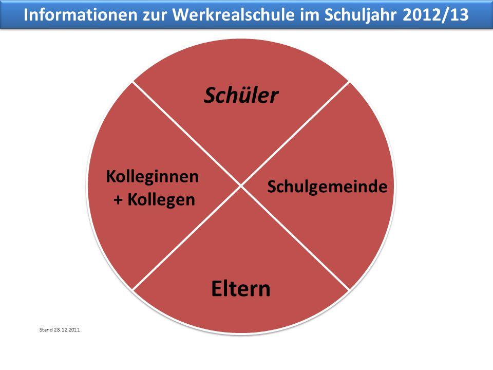 Informationen zur Werkrealschule im Schuljahr 2012/13 Schüler Eltern Kolleginnen + Kollegen Schulgemeinde Stand 28.12.2011