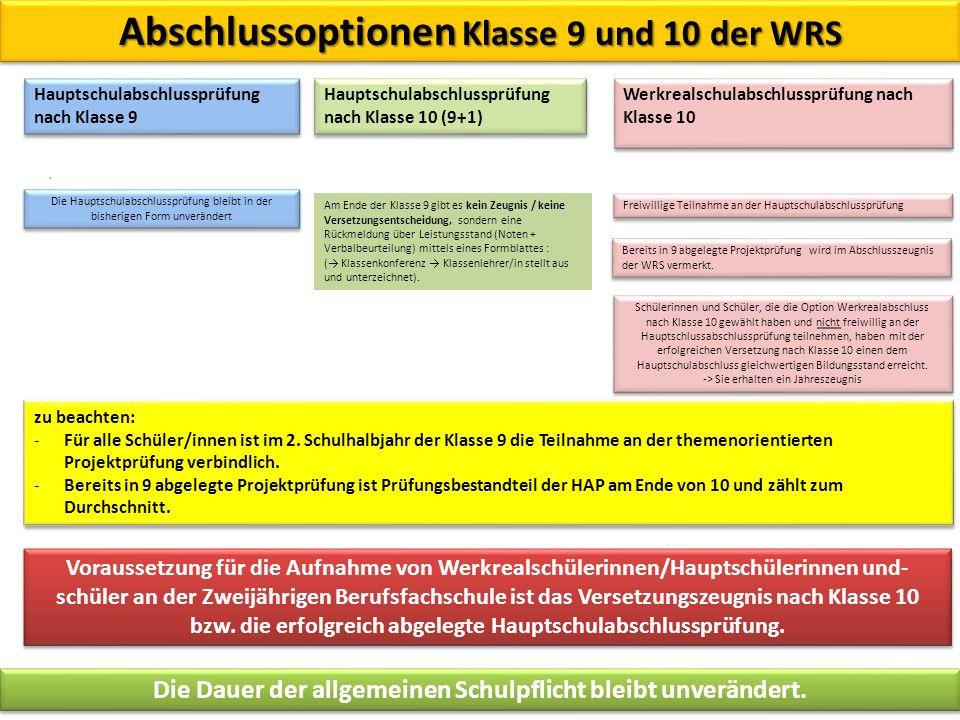 Abschlussoptionen Klasse 9 und 10 der WRS Hauptschulabschlussprüfung nach Klasse 9 Hauptschulabschlussprüfung nach Klasse 10 (9+1) Werkrealschulabschl
