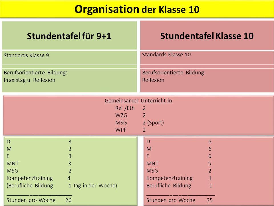Stundentafel Klasse 10 Standards Klasse 10 Berufsorientierte Bildung: Reflexion Organisation der Klasse 10 Gemeinsamer Unterricht in Rel /Eth 2 WZG2 M