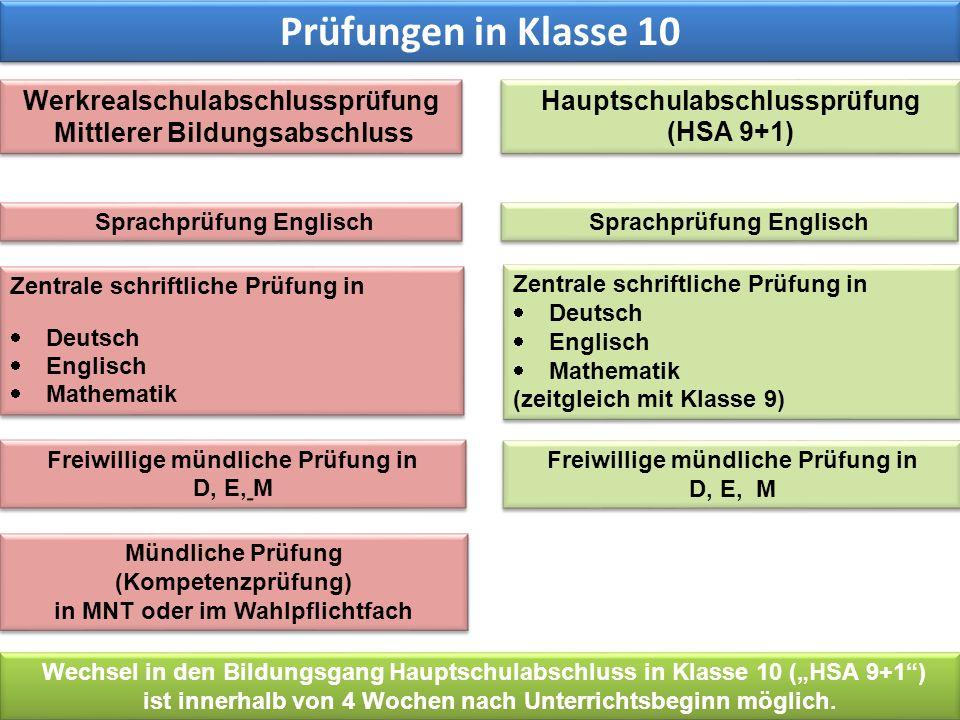 Wechsel in den Bildungsgang Hauptschulabschluss in Klasse 10 (HSA 9+1) ist innerhalb von 4 Wochen nach Unterrichtsbeginn möglich. Werkrealschulabschlu