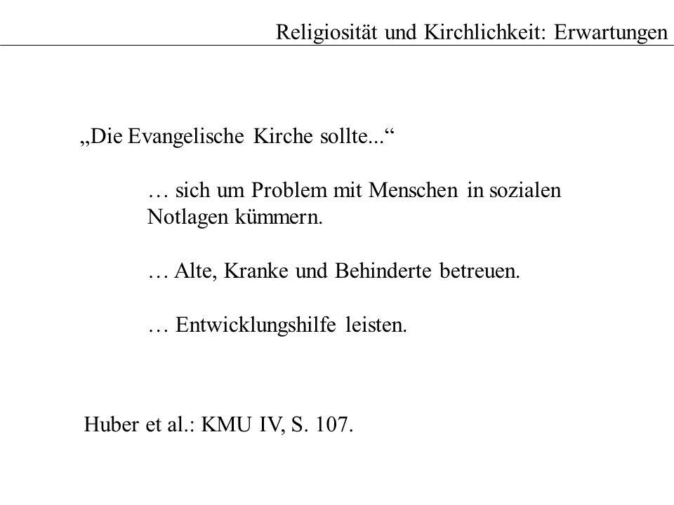 Religiosität und Kirchlichkeit: Erwartungen Die Evangelische Kirche sollte... … sich um Problem mit Menschen in sozialen Notlagen kümmern. … Alte, Kra