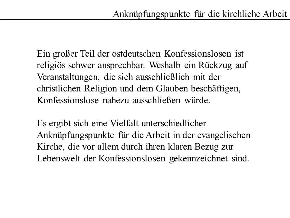 Ein großer Teil der ostdeutschen Konfessionslosen ist religiös schwer ansprechbar. Weshalb ein Rückzug auf Veranstaltungen, die sich ausschließlich mi