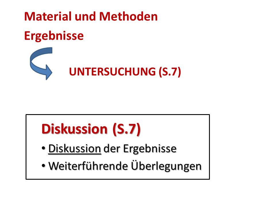 Material und Methoden Ergebnisse UNTERSUCHUNG (S.7) Diskussion (S.7) Diskussion der Ergebnisse Diskussion der Ergebnisse Weiterführende Überlegungen W