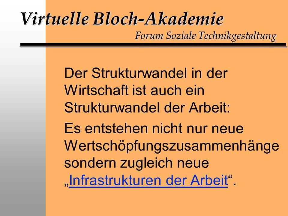 Virtuelle Bloch-Akademie Forum Soziale Technikgestaltung Der Strukturwandel in der Wirtschaft ist auch ein Strukturwandel der Arbeit: Es entstehen nicht nur neue Wertschöpfungszusammenhänge sondern zugleich neueInfrastrukturen der Arbeit.