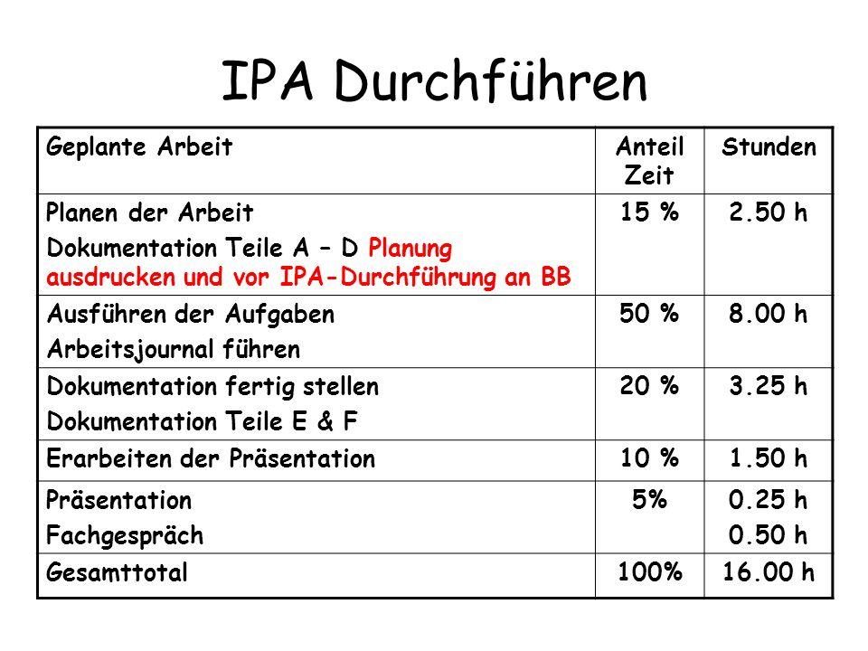IPA Durchführen Geplante ArbeitAnteil Zeit Stunden Planen der Arbeit Dokumentation Teile A – D Planung ausdrucken und vor IPA-Durchführung an BB 15 %2