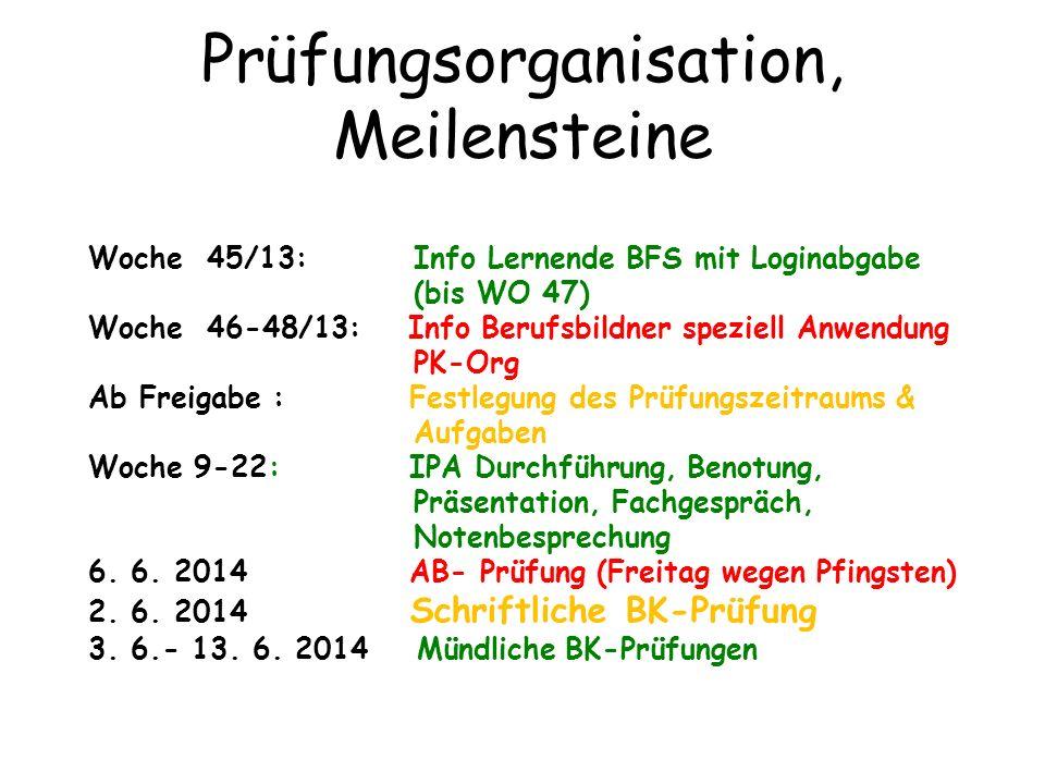 Prüfungsorganisation, Meilensteine Woche 45/13: Info Lernende BFS mit Loginabgabe (bis WO 47) Woche 46-48/13: Info Berufsbildner speziell Anwendung PK