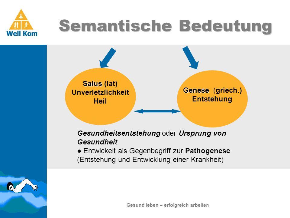 Semantische Bedeutung Semantische Bedeutung Januar 2007 Salus Salus (lat) Unverletzlichkeit Heil Gesundheitsentstehung oder Ursprung von Gesundheit En