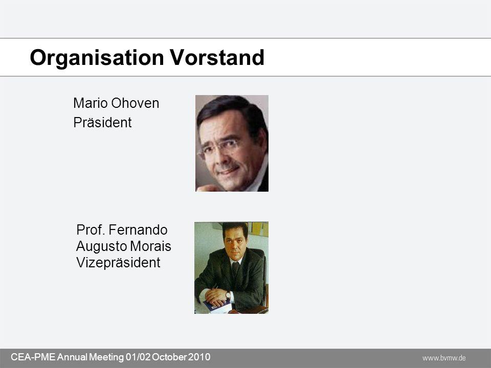 Organisation Vorstand Mario Ohoven Präsident Prof. Fernando Augusto Morais Vizepräsident CEA-PME Annual Meeting 01/02 October 2010