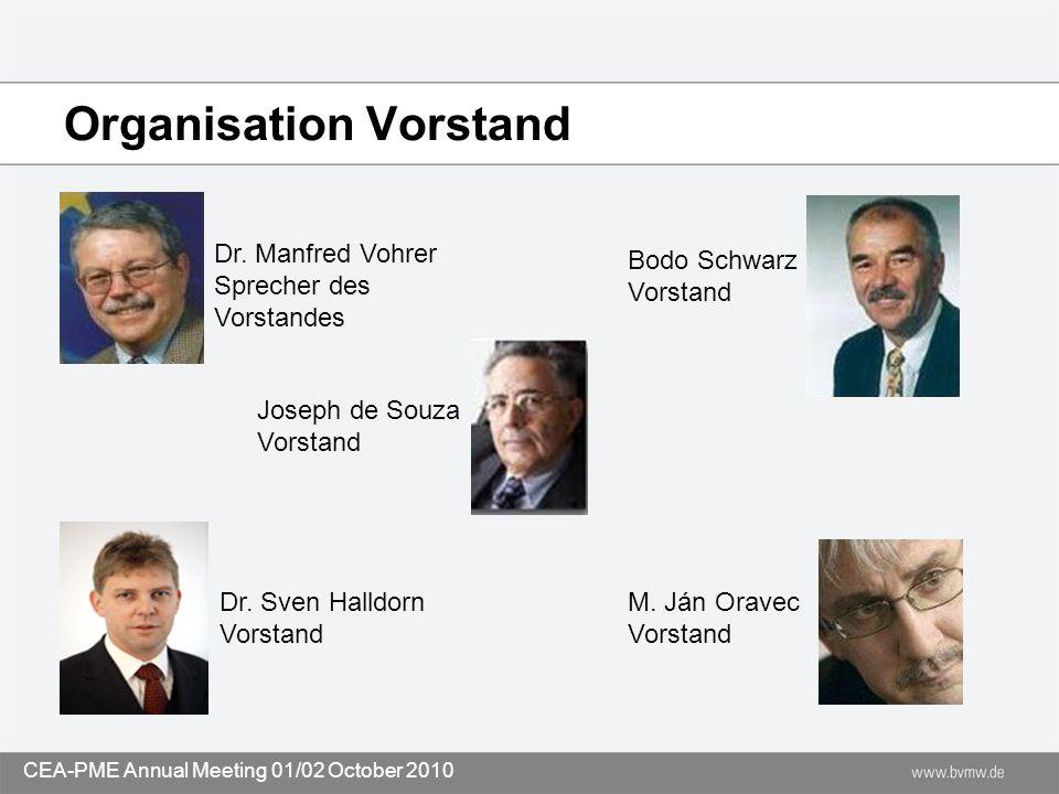 Organisation Vorstand Dr. Manfred Vohrer Sprecher des Vorstandes Bodo Schwarz Vorstand Dr. Sven Halldorn Vorstand M. Ján Oravec Vorstand Joseph de Sou