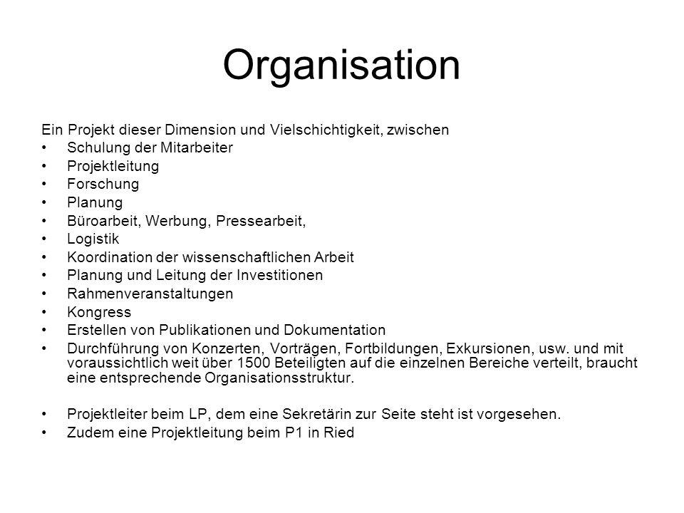 Organisation Ein Projekt dieser Dimension und Vielschichtigkeit, zwischen Schulung der Mitarbeiter Projektleitung Forschung Planung Büroarbeit, Werbun