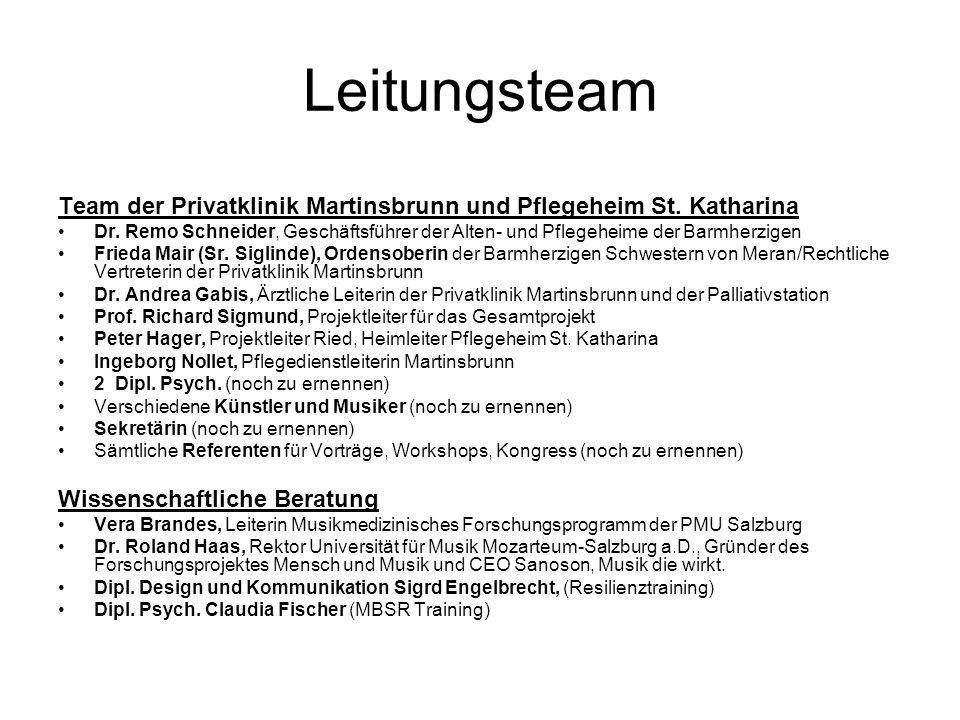 Leitungsteam Team der Privatklinik Martinsbrunn und Pflegeheim St. Katharina Dr. Remo Schneider, Geschäftsführer der Alten- und Pflegeheime der Barmhe
