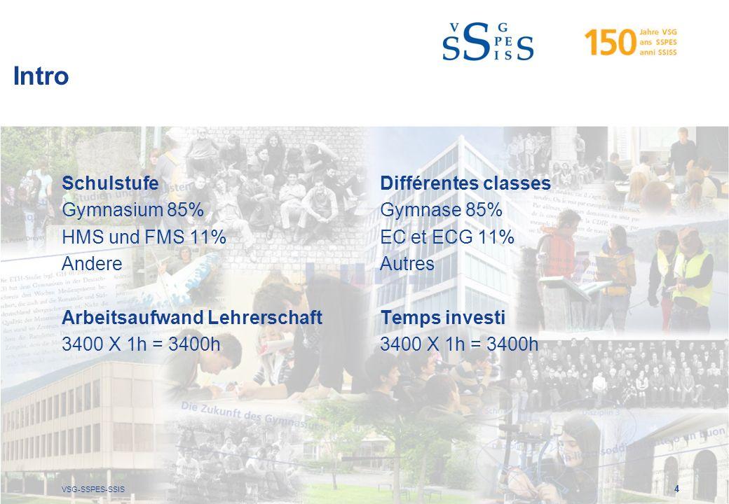 VSG-SSPES-SSIS 4 Intro Schulstufe Gymnasium 85% HMS und FMS 11% Andere Arbeitsaufwand Lehrerschaft 3400 X 1h = 3400h Différentes classes Gymnase 85% E