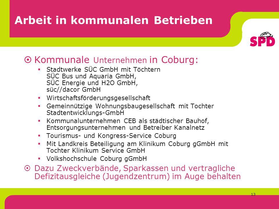 13 Arbeit in kommunalen Betrieben Kommunale Unternehmen in Coburg: Stadtwerke SÜC GmbH mit Töchtern SÜC Bus und Aquaria GmbH, SÜC Energie und H2O GmbH, süc//dacor GmbH Wirtschaftsförderungsgesellschaft Gemeinnützige Wohnungsbaugesellschaft mit Tochter Stadtentwicklungs-GmbH Kommunalunternehmen CEB als städtischer Bauhof, Entsorgungsunternehmen und Betreiber Kanalnetz Tourismus- und Kongress-Service Coburg Mit Landkreis Beteiligung am Klinikum Coburg gGmbH mit Tochter Klinikum Service GmbH Volkshochschule Coburg gGmbH Dazu Zweckverbände, Sparkassen und vertragliche Defizitausgleiche (Jugendzentrum) im Auge behalten