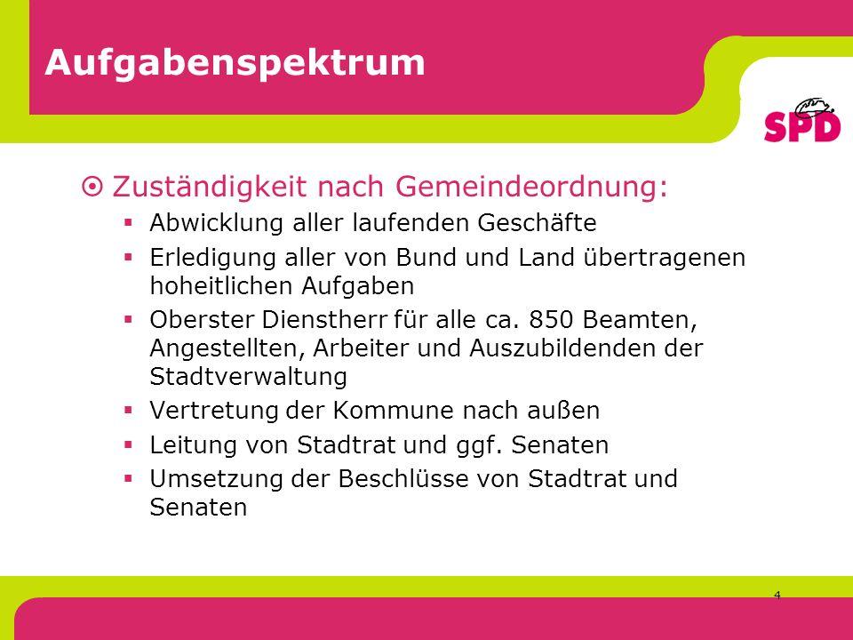 4 Aufgabenspektrum Zuständigkeit nach Gemeindeordnung: Abwicklung aller laufenden Geschäfte Erledigung aller von Bund und Land übertragenen hoheitlichen Aufgaben Oberster Dienstherr für alle ca.