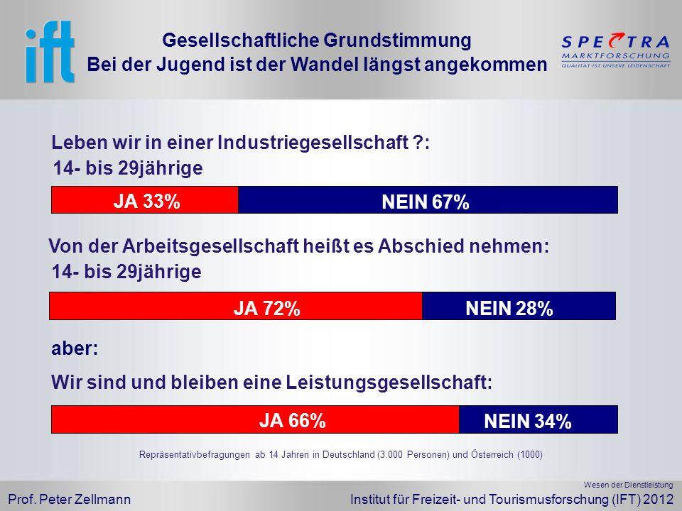 Prof. Peter Zellmann Institut für Freizeit- und Tourismusforschung (IFT) 2012 Repräsentativbefragungen ab 14 Jahren in Deutschland (3.000 Personen) un