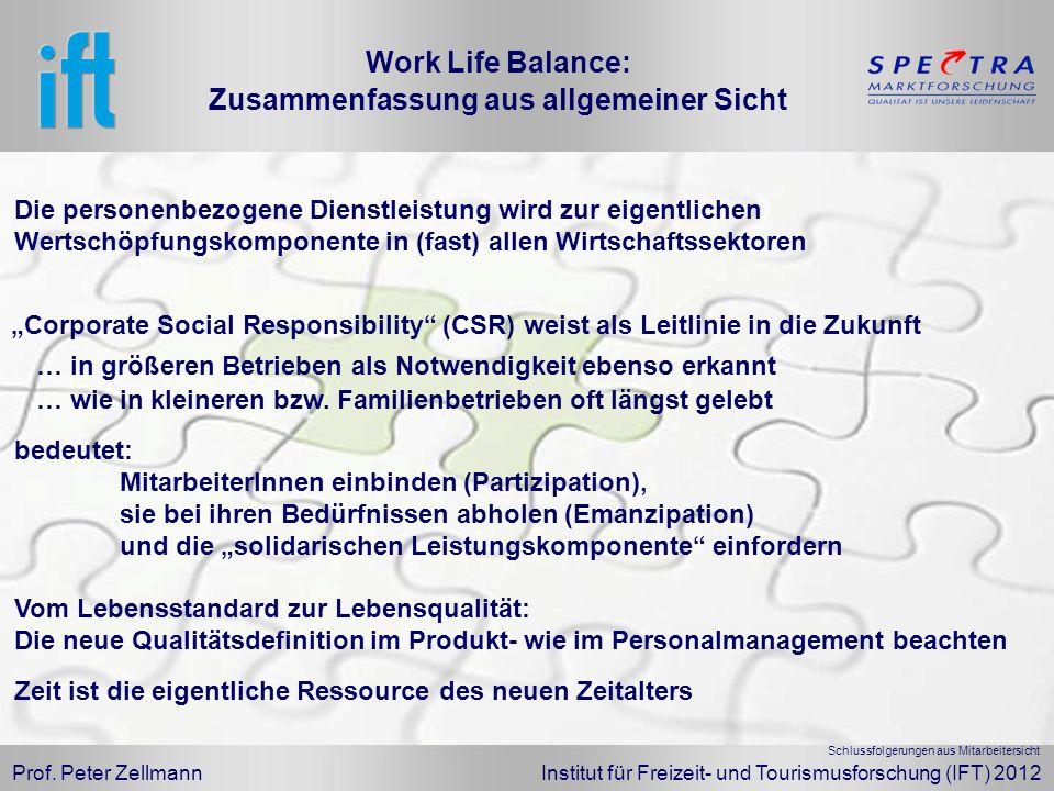 Prof. Peter Zellmann Institut für Freizeit- und Tourismusforschung (IFT) 2012 Zusammenfassung aus allgemeiner Sicht Corporate Social Responsibility (C