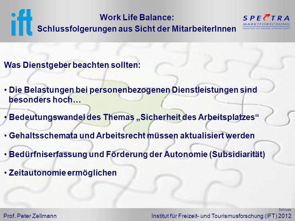 Prof. Peter Zellmann Institut für Freizeit- und Tourismusforschung (IFT) 2012 Schlussfolgerungen aus Sicht der MitarbeiterInnen Bedeutungswandel des T