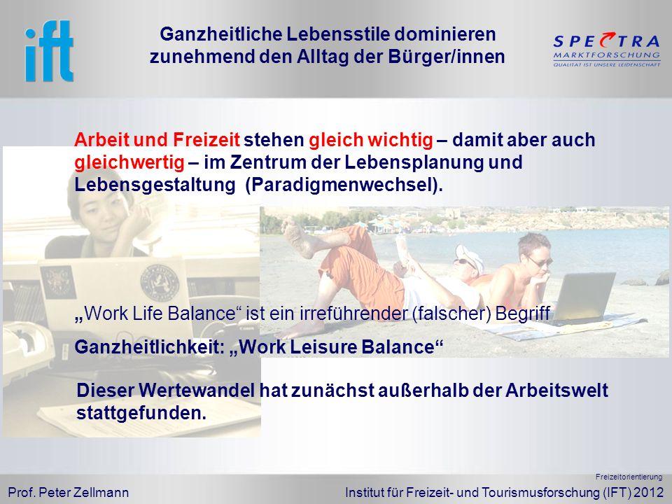 Prof. Peter Zellmann Institut für Freizeit- und Tourismusforschung (IFT) 2012 Ganzheitliche Lebensstile dominieren zunehmend den Alltag der Bürger/inn
