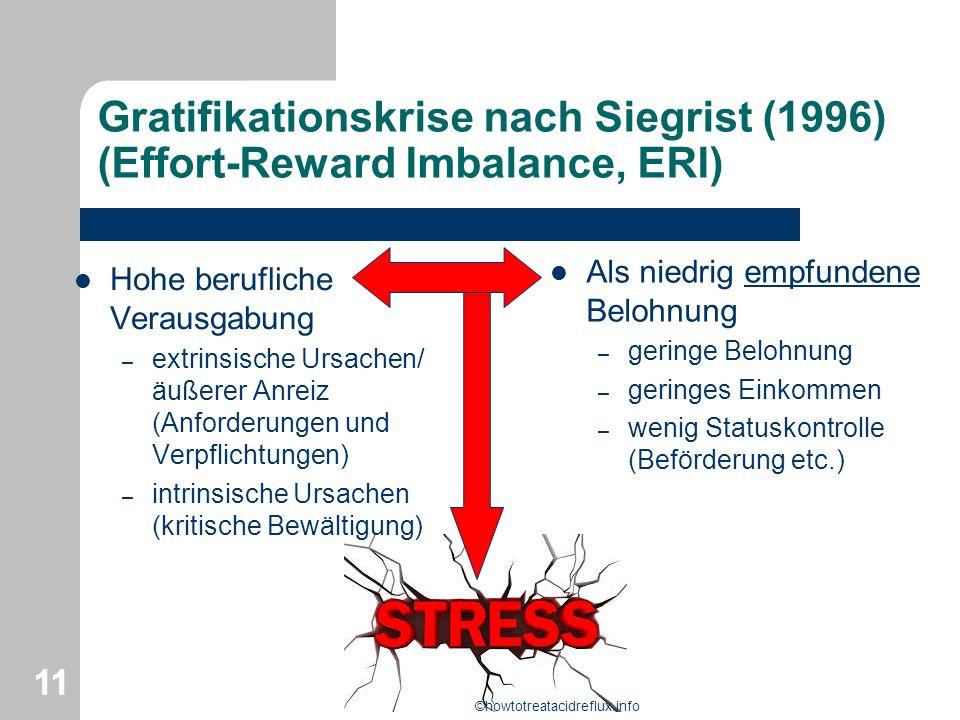 ©howtotreatacidreflux.info Gratifikationskrise nach Siegrist (1996) (Effort-Reward Imbalance, ERI) Als niedrig empfundene Belohnung – geringe Belohnun