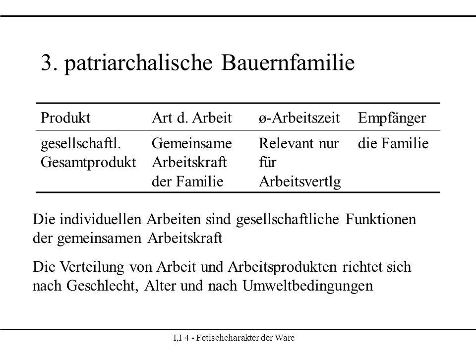 I,I 4 - Fetischcharakter der Ware 3.patriarchalische Bauernfamilie ProduktArt d.