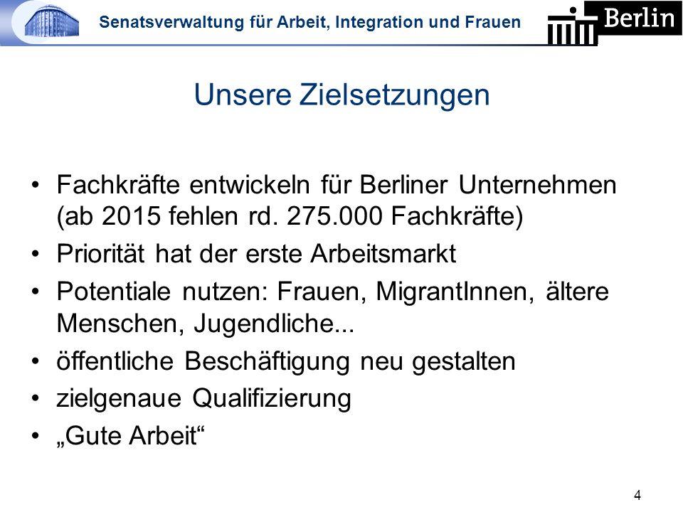 Senatsverwaltung für Arbeit, Integration und Frauen Unsere Zielsetzungen Fachkräfte entwickeln für Berliner Unternehmen (ab 2015 fehlen rd.