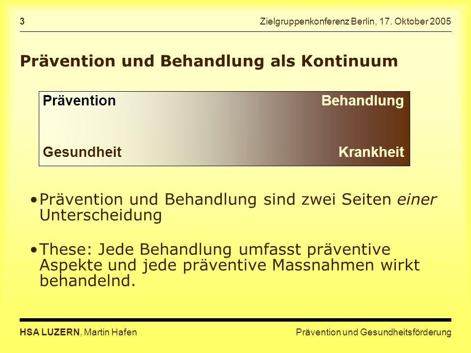 Prävention und GesundheitsförderungHSA LUZERN, Martin Hafen 3 Zielgruppenkonferenz Berlin, 17. Oktober 2005 Prävention und Behandlung als Kontinuum Pr