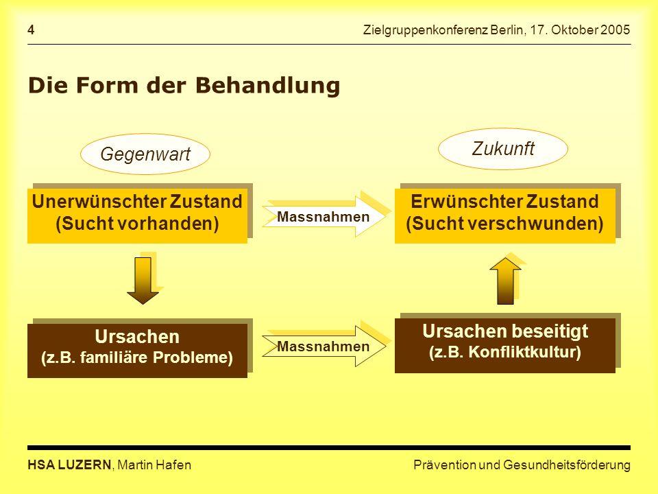 Prävention und GesundheitsförderungHSA LUZERN, Martin Hafen 4 Zielgruppenkonferenz Berlin, 17. Oktober 2005 Die Form der Behandlung Unerwünschter Zust