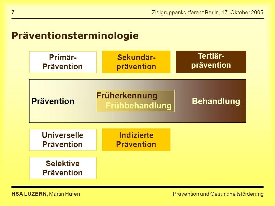 Prävention und GesundheitsförderungHSA LUZERN, Martin Hafen 7 Zielgruppenkonferenz Berlin, 17. Oktober 2005 Präventionsterminologie Prävention Behandl